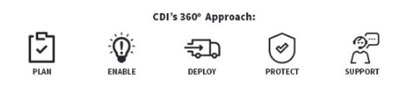 deployment-planning Chromebooks