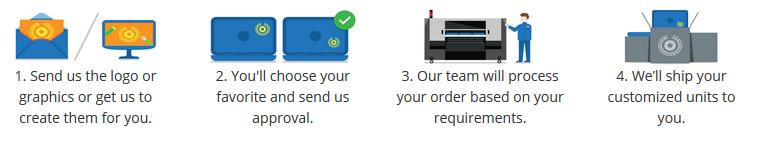 how-it-works-custom-branding Chromebooks