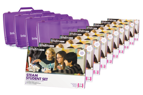 STEAM-Education-ClassPacks-OneSheet-3 Steam